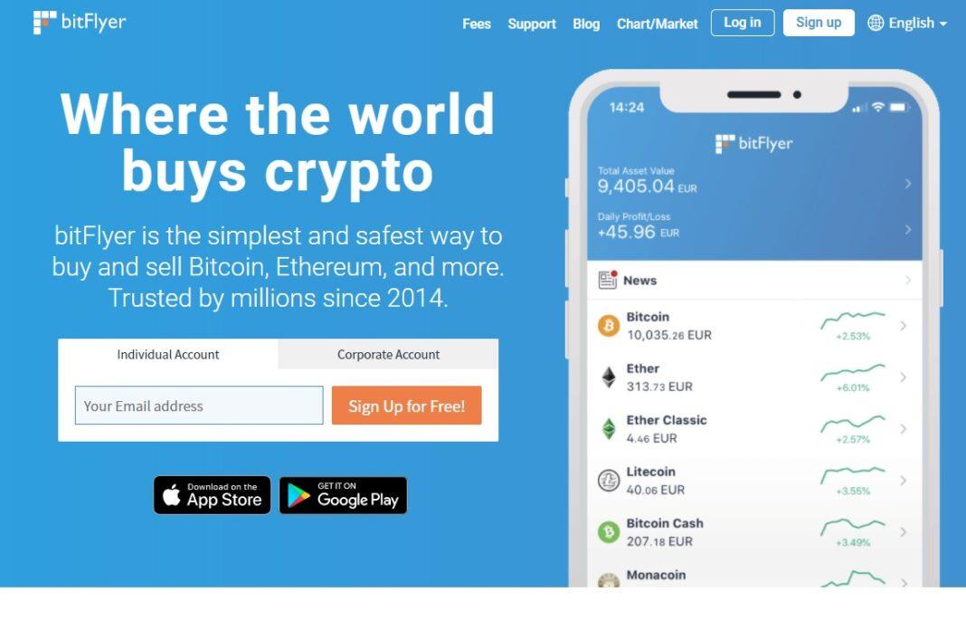 бинанс листинг криптовалют