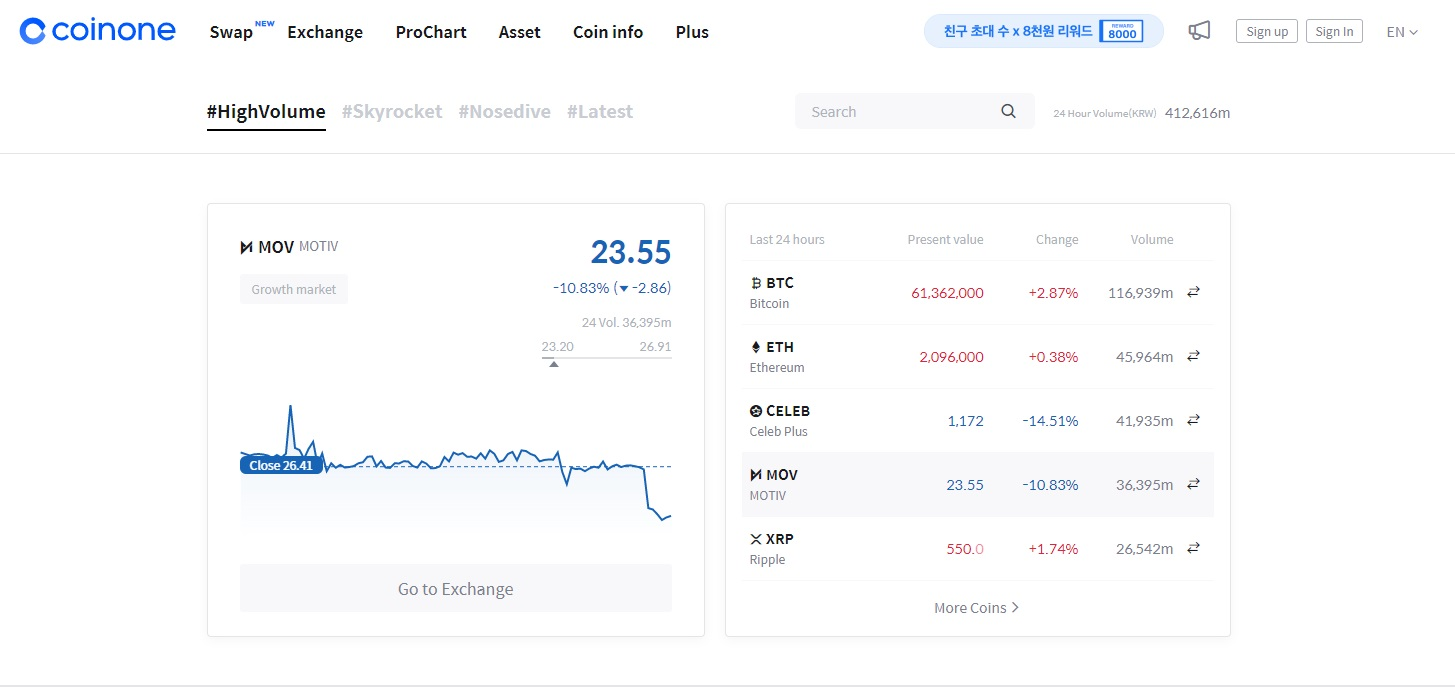 Binance отзывы трейдеров о бирже 2021